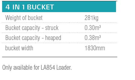 loaders-table